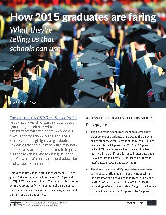 ats graduate report 2015